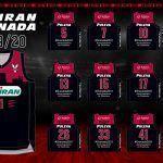 Coviran Granada define y confirma los dorsales para la temporada